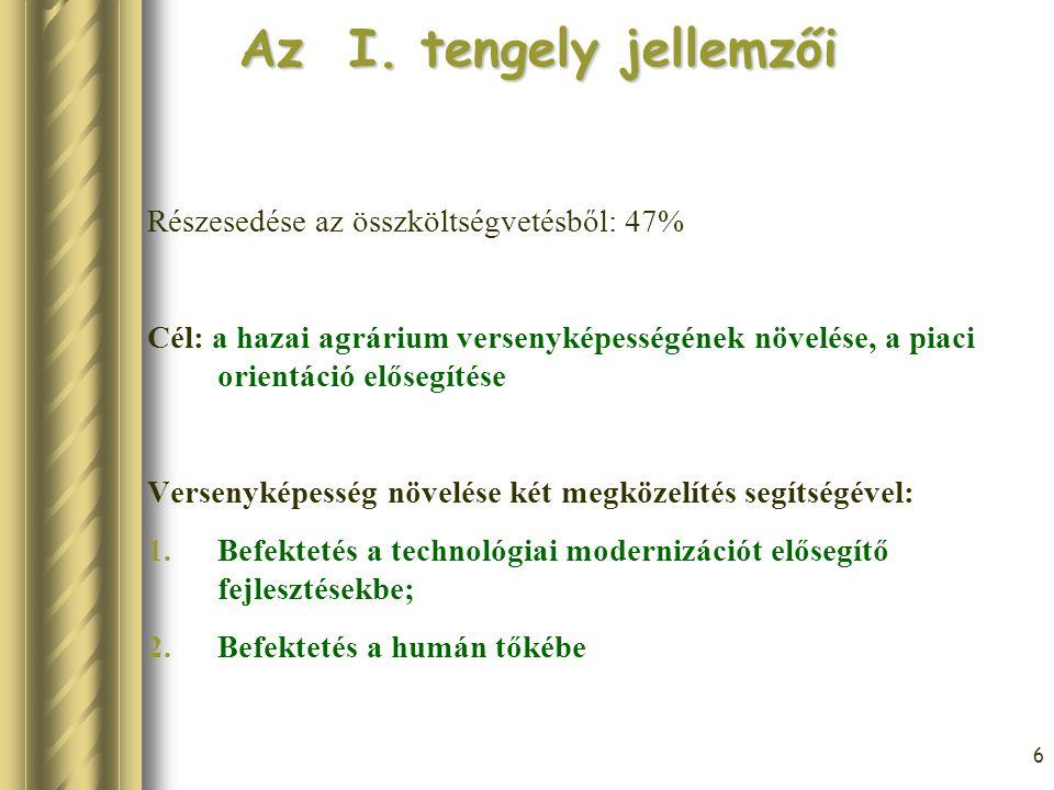 Az I. tengely jellemzői Részesedése az összköltségvetésből: 47%