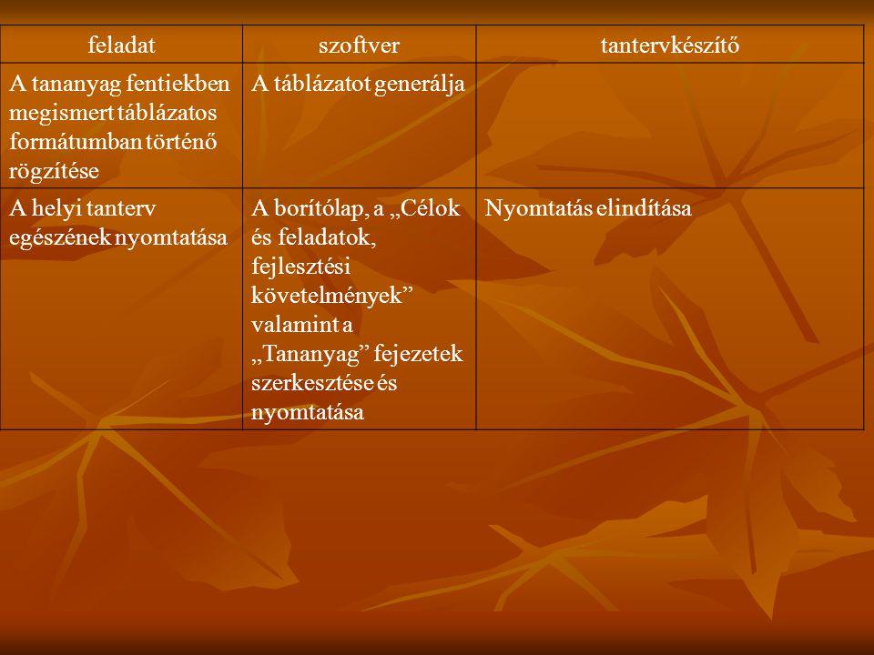 feladat szoftver. tantervkészítő. A tananyag fentiekben megismert táblázatos formátumban történő rögzítése.