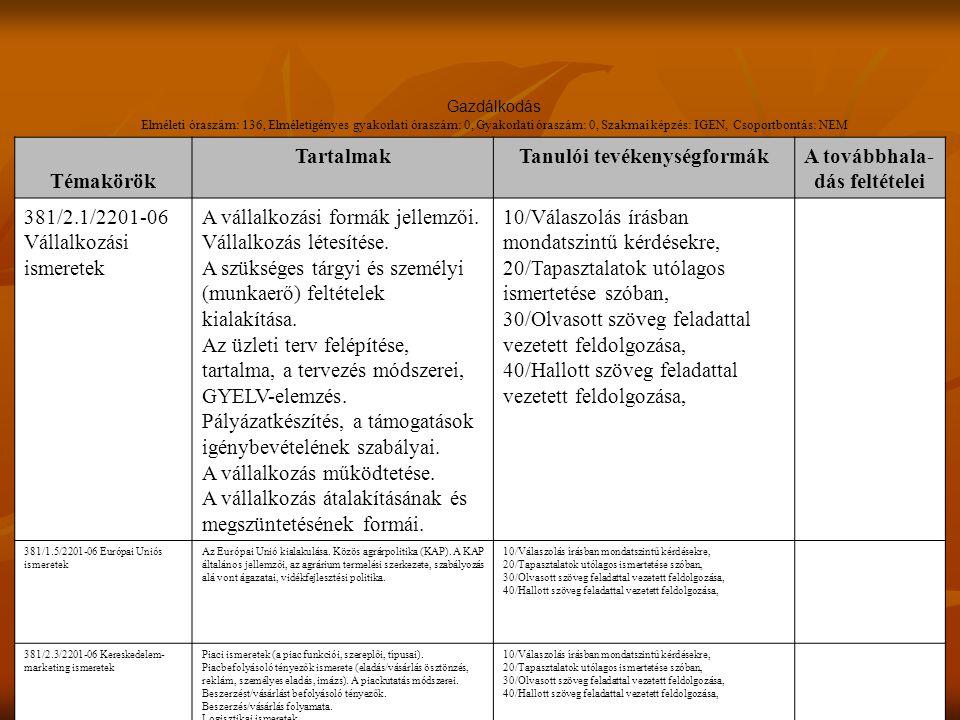 Tanulói tevékenységformák A továbbhala-dás feltételei