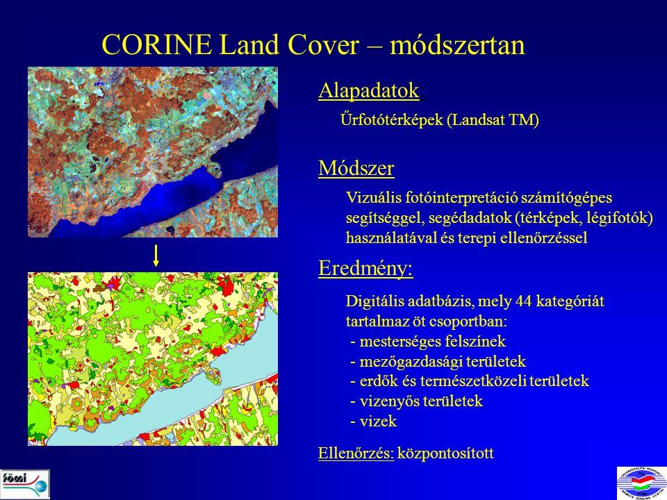 CORINE Land Cover – módszertan