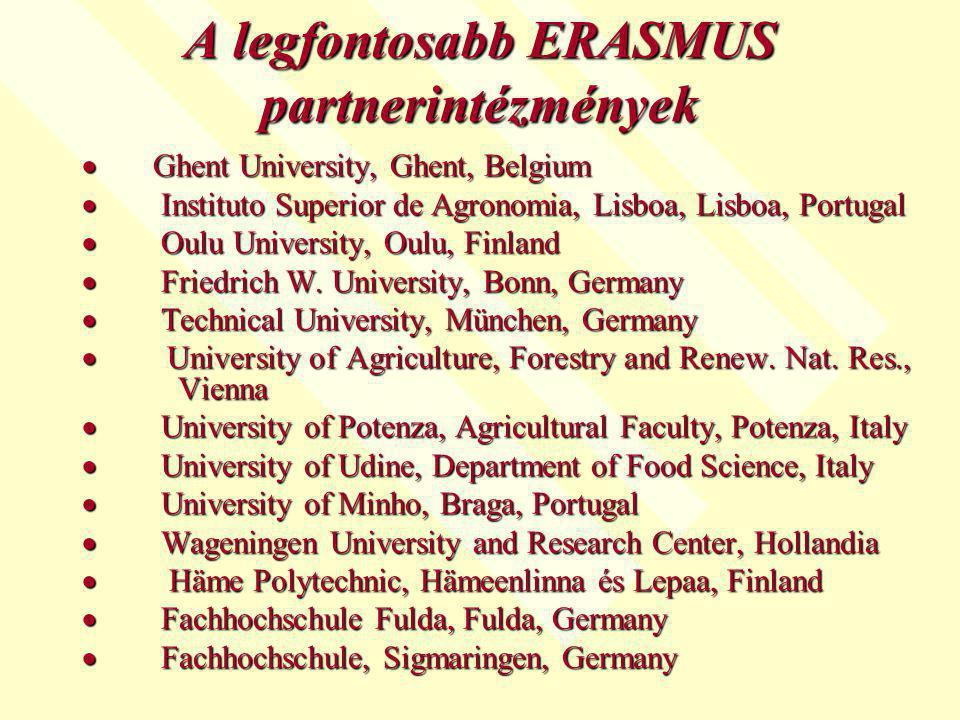 A legfontosabb ERASMUS partnerintézmények