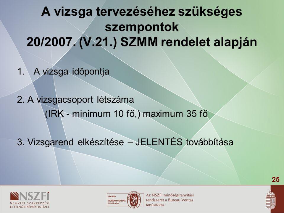 A vizsga tervezéséhez szükséges szempontok 20/2007. (V. 21
