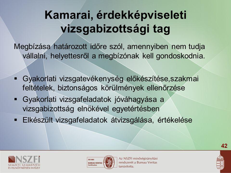 Kamarai, érdekképviseleti vizsgabizottsági tag