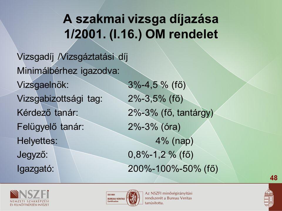 A szakmai vizsga díjazása 1/2001. (I.16.) OM rendelet