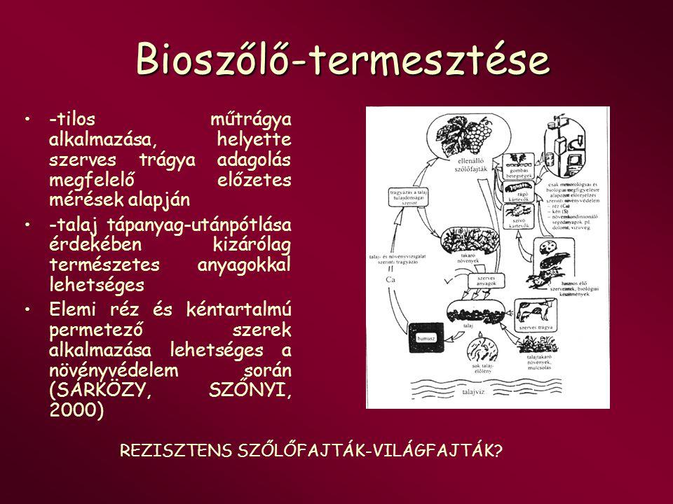 Bioszőlő-termesztése