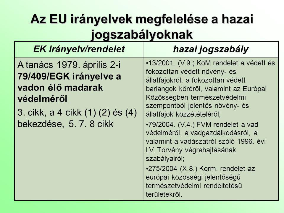Az EU irányelvek megfelelése a hazai jogszabályoknak