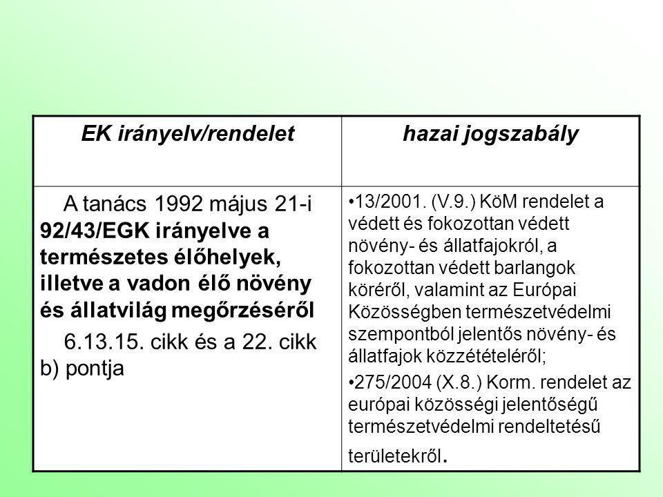 EK irányelv/rendelet hazai jogszabály