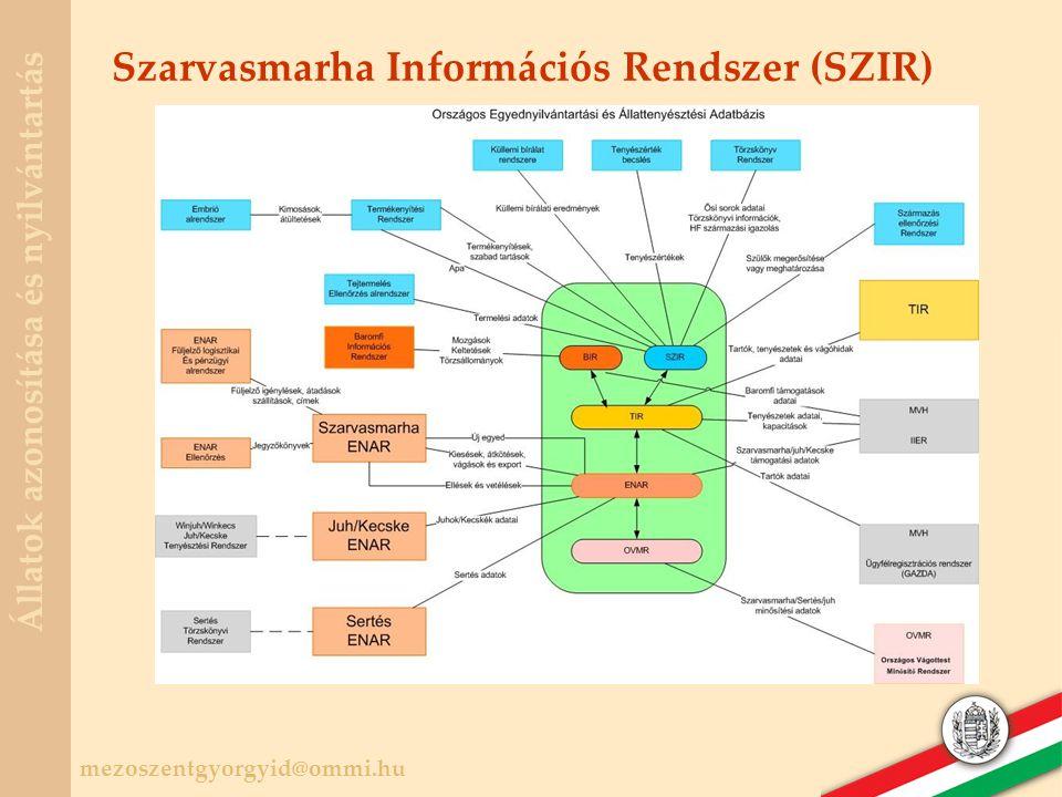 Szarvasmarha Információs Rendszer (SZIR)