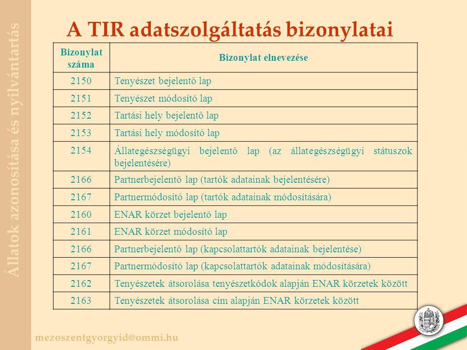 A TIR adatszolgáltatás bizonylatai