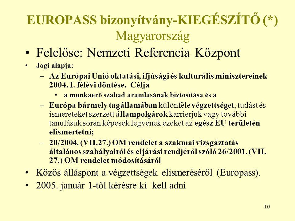 EUROPASS bizonyítvány-KIEGÉSZÍTŐ (*) Magyarország