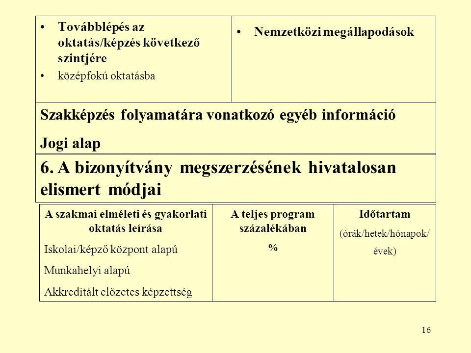 6. A bizonyítvány megszerzésének hivatalosan elismert módjai