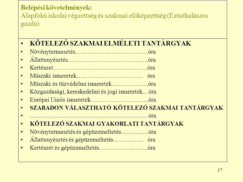 KÖTELEZŐ SZAKMAI ELMÉLETI TANTÁRGYAK