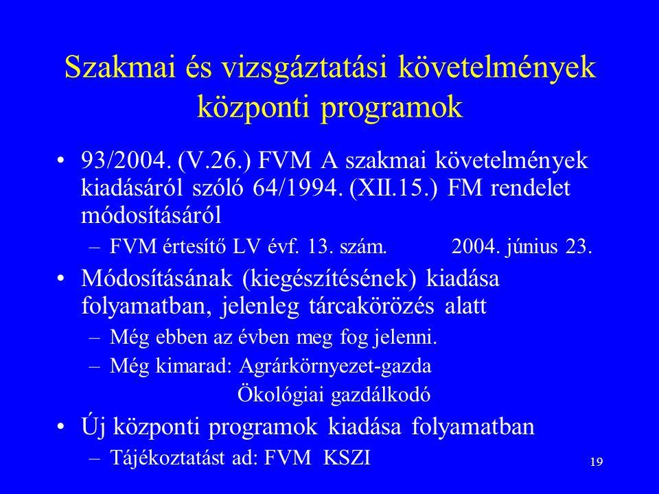 Szakmai és vizsgáztatási követelmények központi programok
