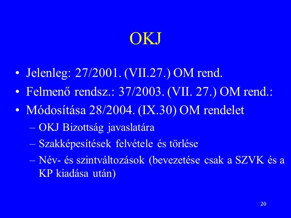 OKJ Jelenleg: 27/2001. (VII.27.) OM rend.