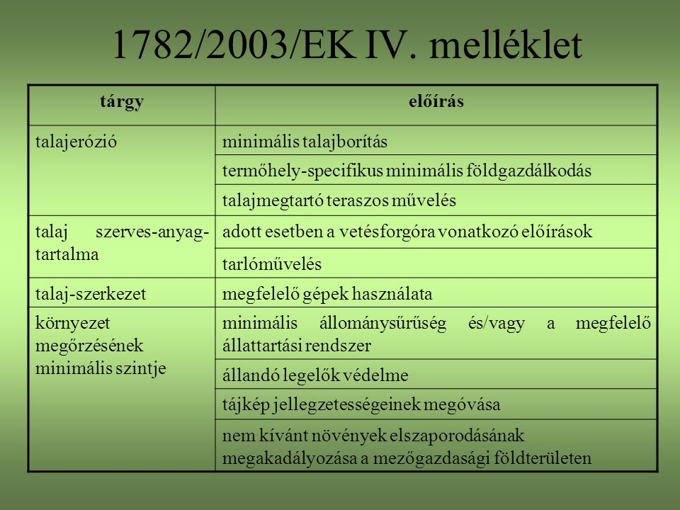 1782/2003/EK IV. melléklet tárgy előírás talajerózió