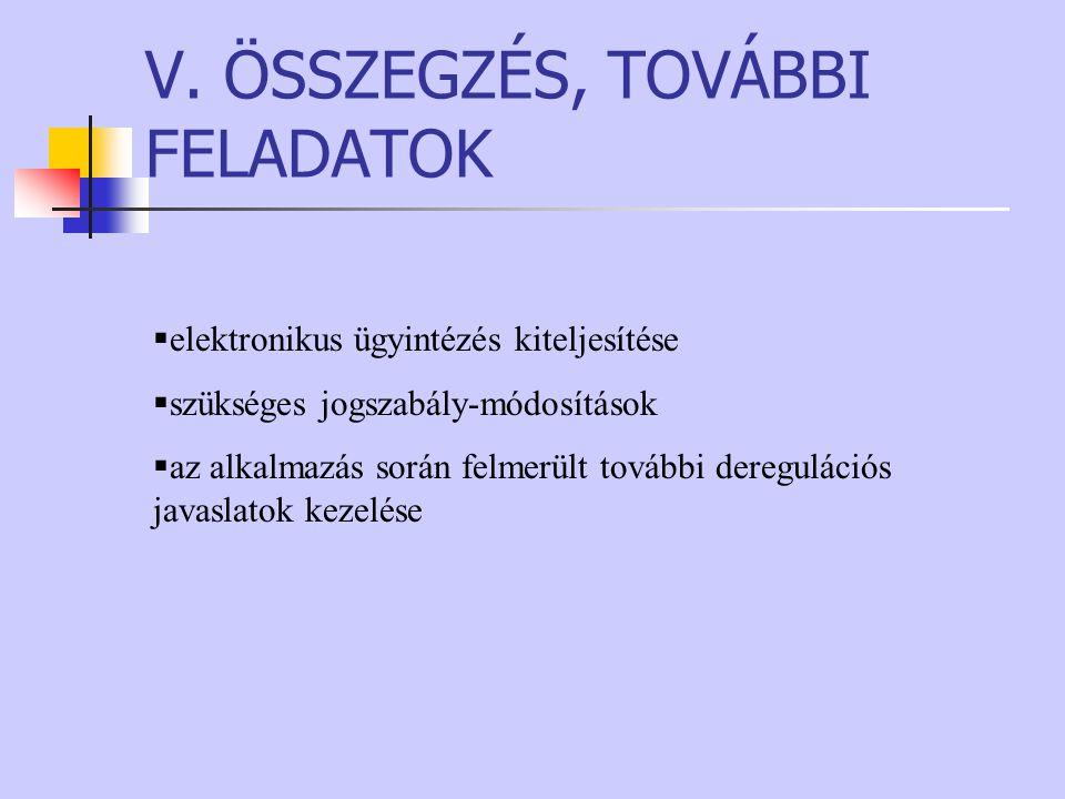 V. ÖSSZEGZÉS, TOVÁBBI FELADATOK