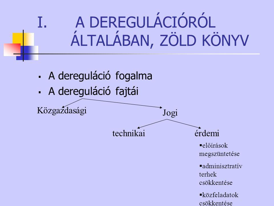 A DEREGULÁCIÓRÓL ÁLTALÁBAN, ZÖLD KÖNYV