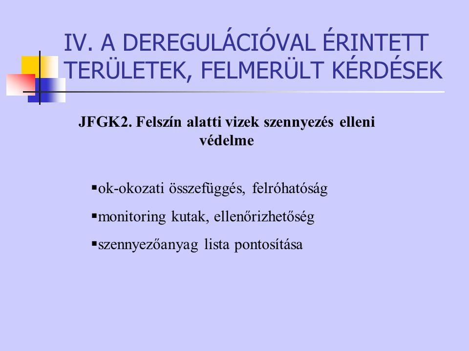 IV. A DEREGULÁCIÓVAL ÉRINTETT TERÜLETEK, FELMERÜLT KÉRDÉSEK