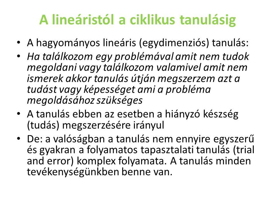 A lineáristól a ciklikus tanulásig