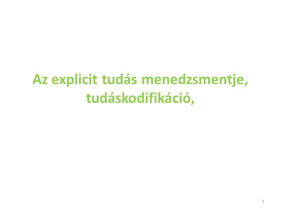 Az explicit tudás menedzsmentje, tudáskodifikáció,