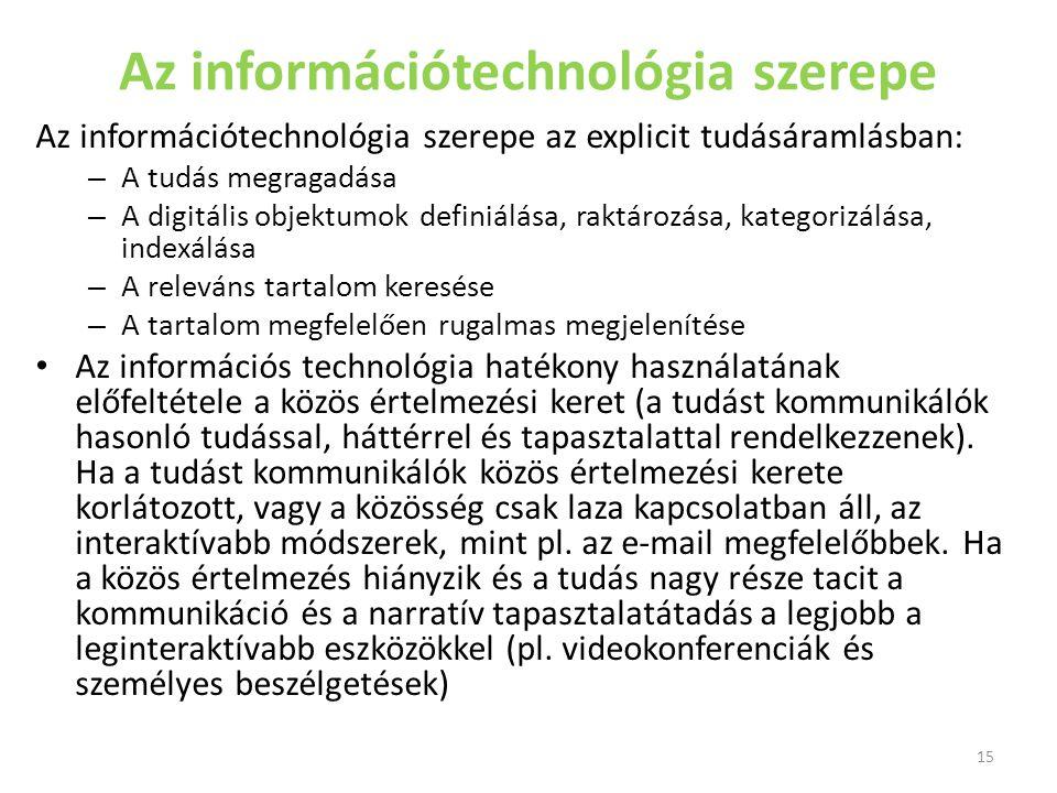 Az információtechnológia szerepe