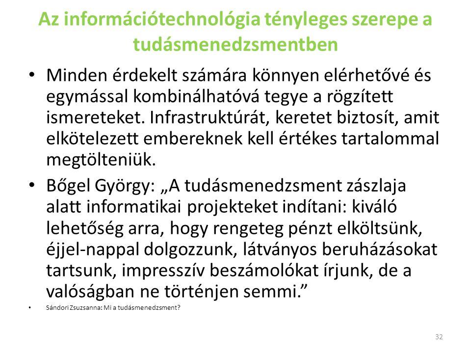 Az információtechnológia tényleges szerepe a tudásmenedzsmentben