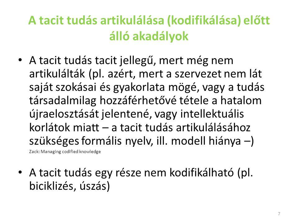 A tacit tudás artikulálása (kodifikálása) előtt álló akadályok