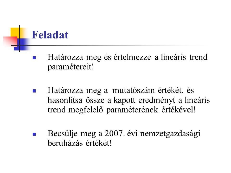 Feladat Határozza meg és értelmezze a lineáris trend paramétereit!
