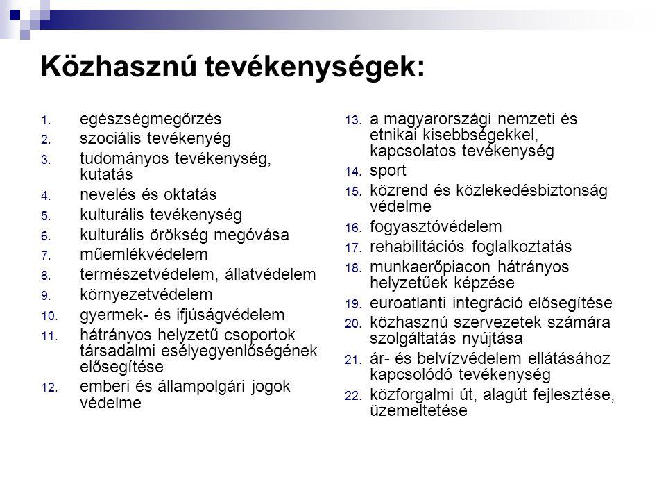 Közhasznú tevékenységek: