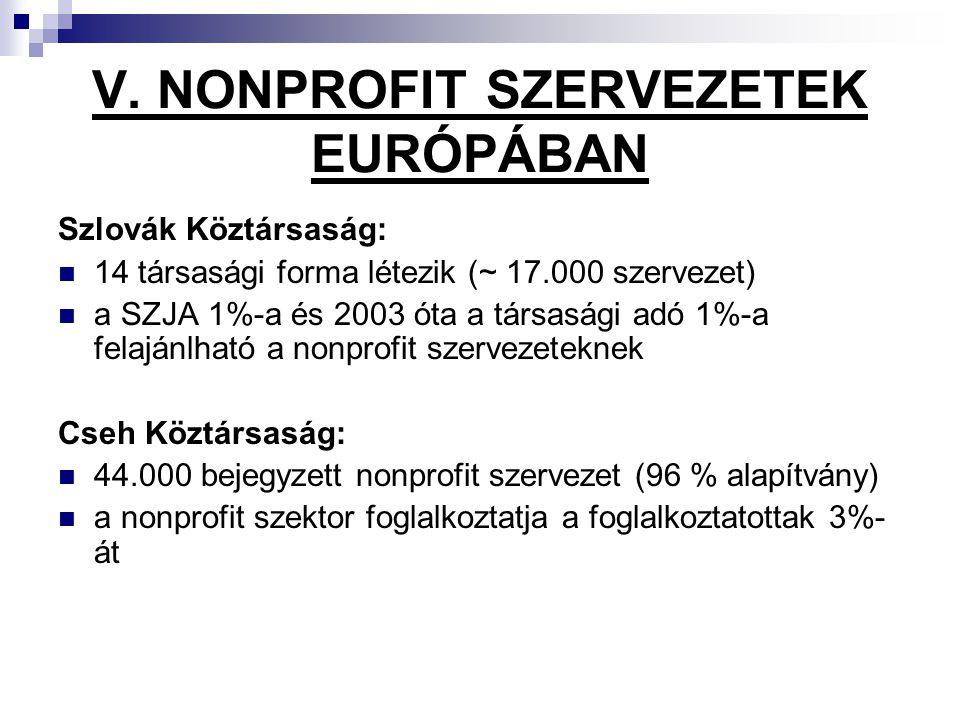 V. NONPROFIT SZERVEZETEK EURÓPÁBAN