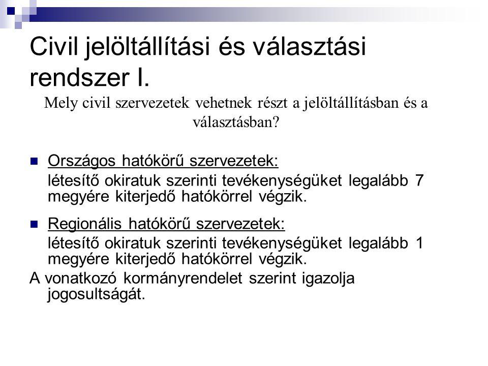 Civil jelöltállítási és választási rendszer I.