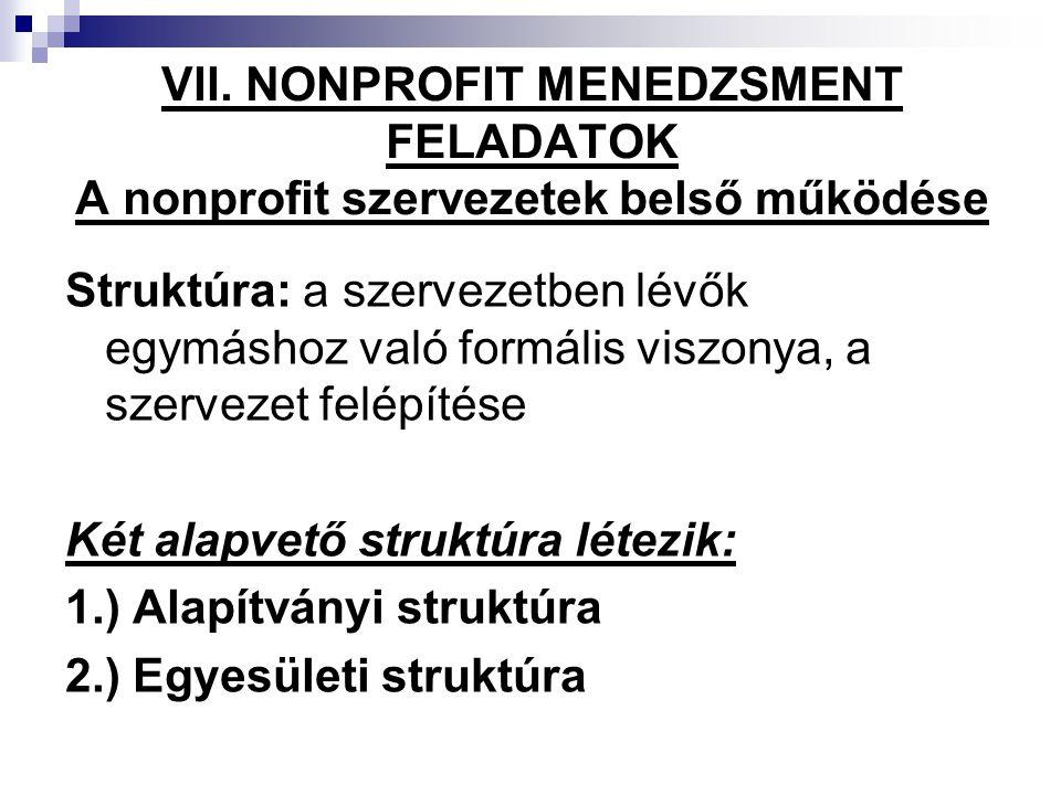 VII. NONPROFIT MENEDZSMENT FELADATOK A nonprofit szervezetek belső működése