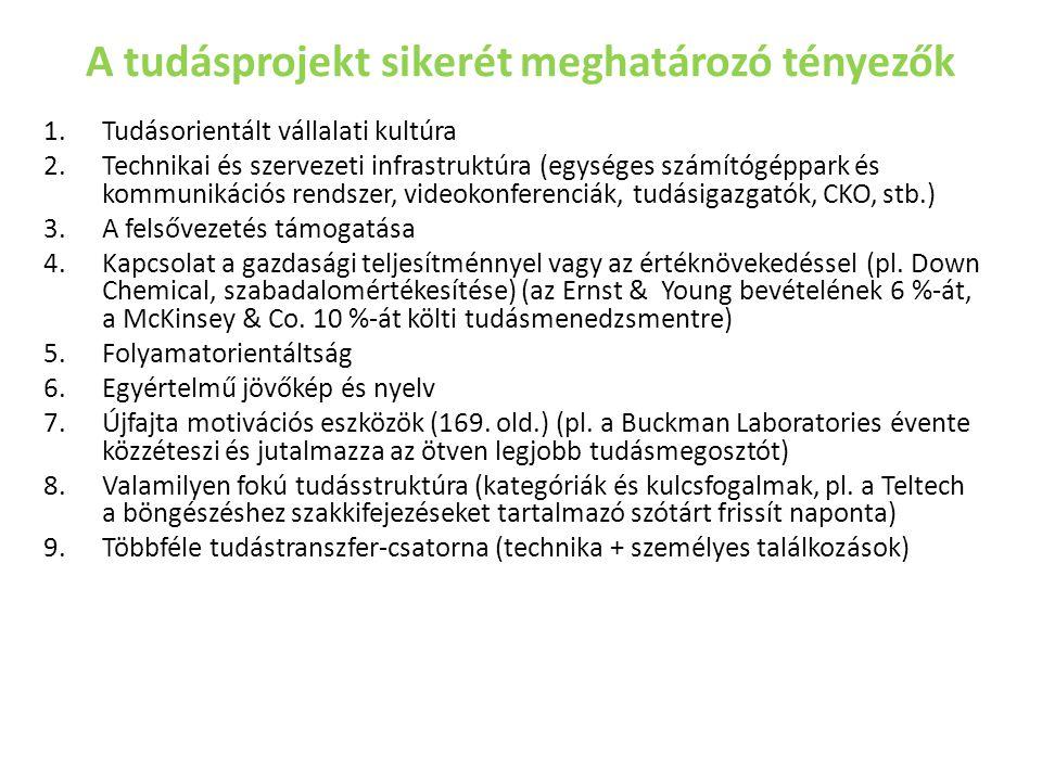 A tudásprojekt sikerét meghatározó tényezők