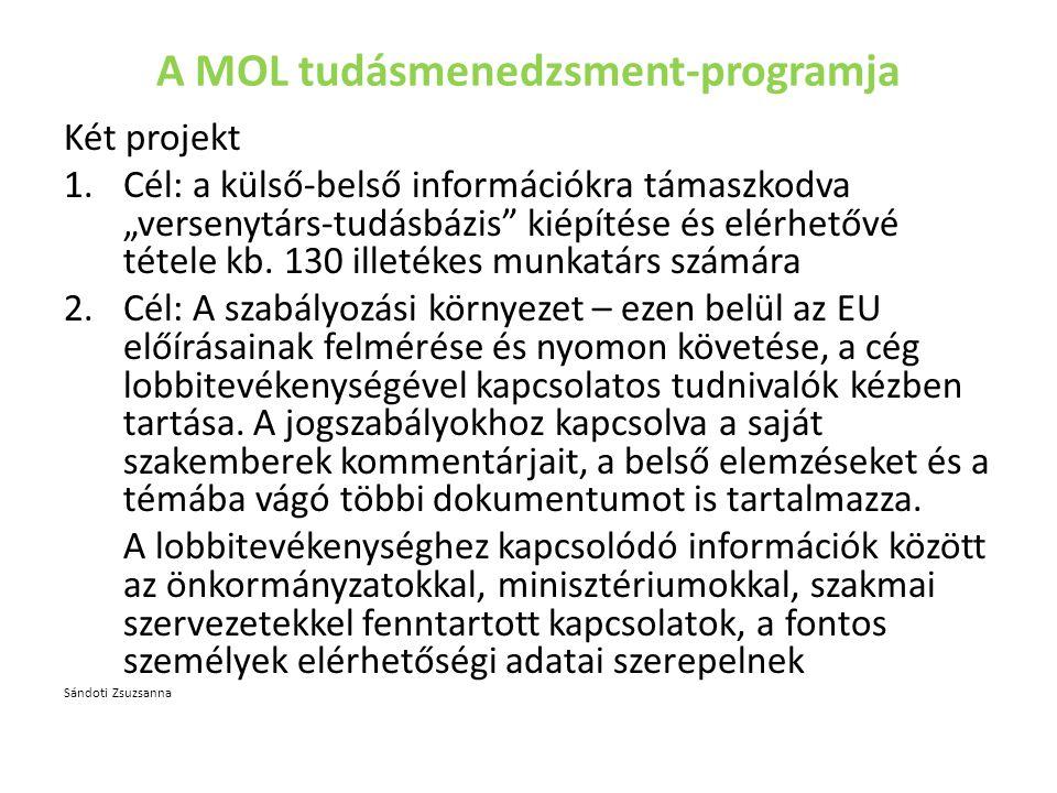 A MOL tudásmenedzsment-programja