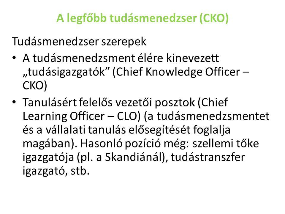 A legfőbb tudásmenedzser (CKO)