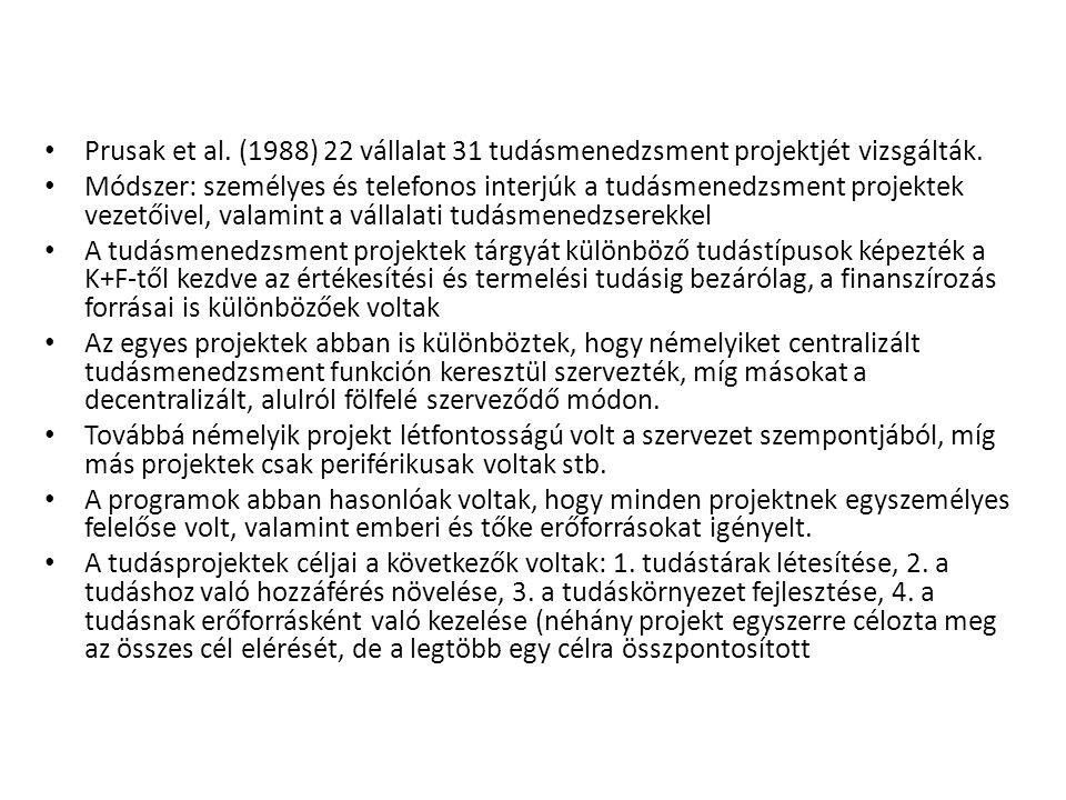 Prusak et al. (1988) 22 vállalat 31 tudásmenedzsment projektjét vizsgálták.
