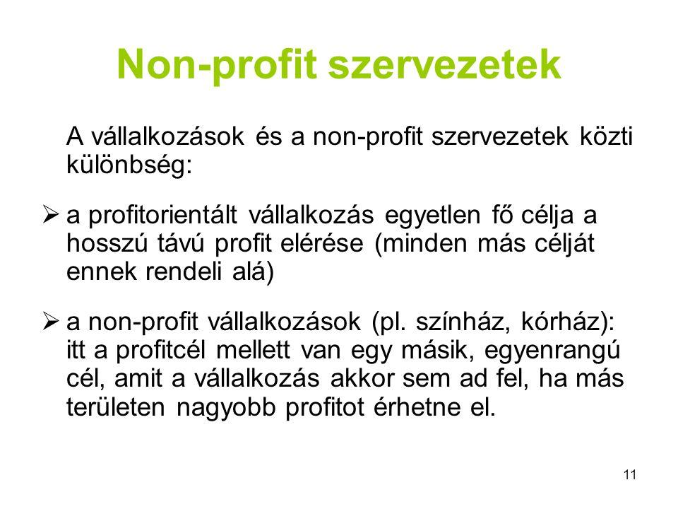 Non-profit szervezetek