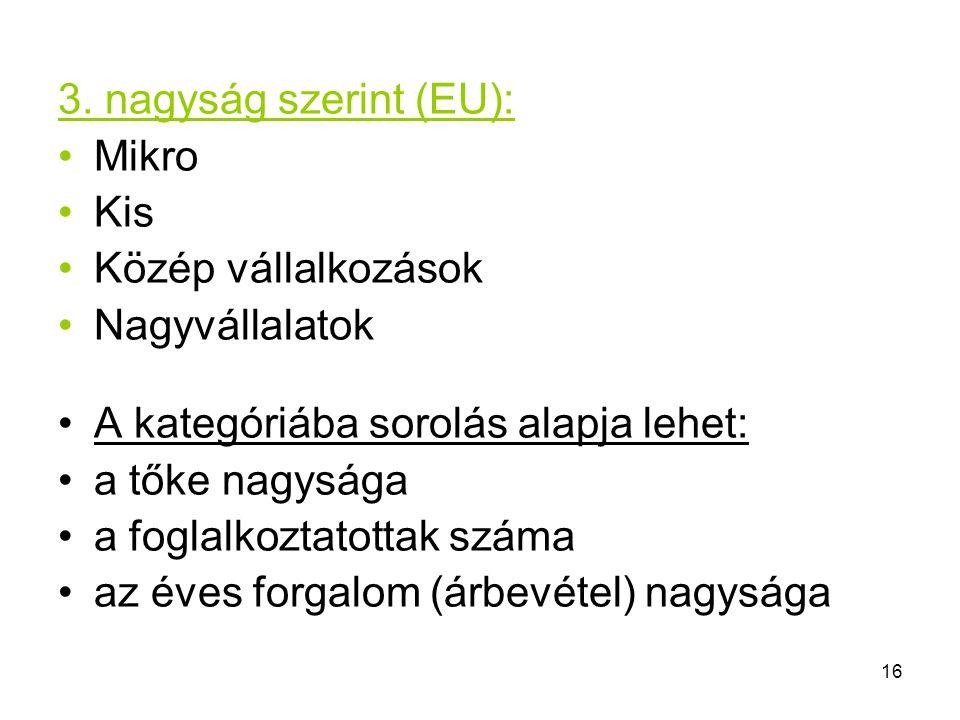 3. nagyság szerint (EU): Mikro. Kis. Közép vállalkozások. Nagyvállalatok. A kategóriába sorolás alapja lehet: