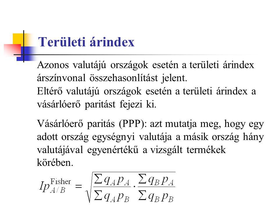 Területi árindex Azonos valutájú országok esetén a területi árindex árszínvonal összehasonlítást jelent.
