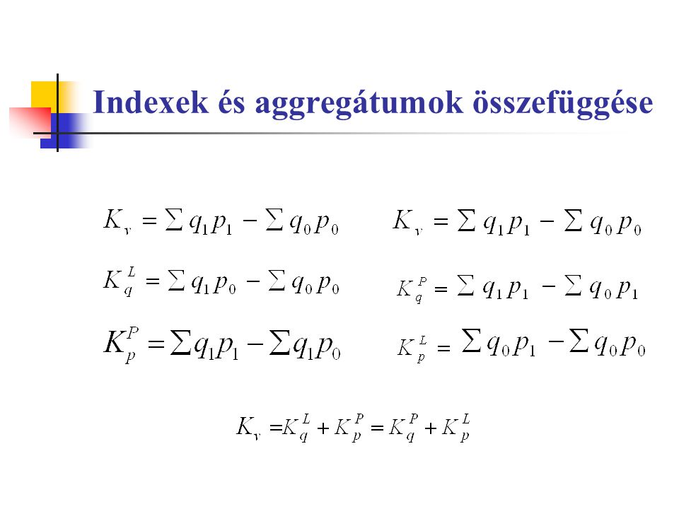 Indexek és aggregátumok összefüggése