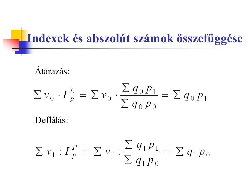 Indexek és abszolút számok összefüggése
