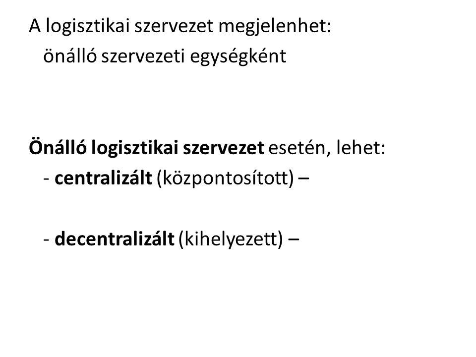 A logisztikai szervezet megjelenhet: