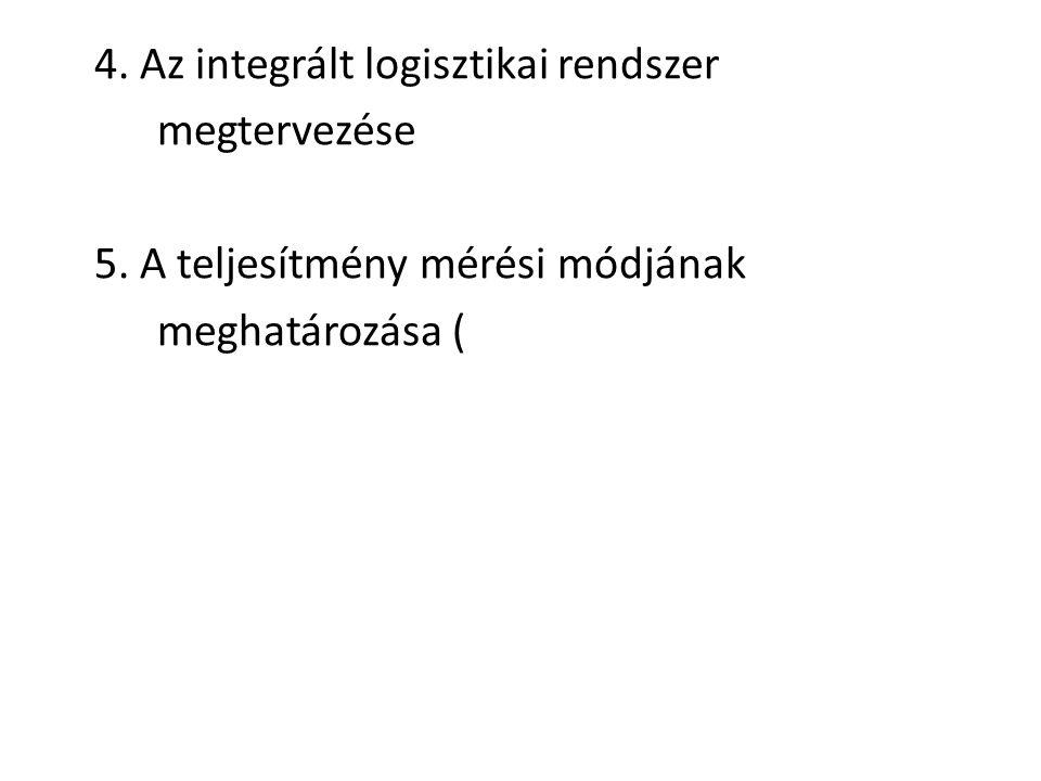 4. Az integrált logisztikai rendszer