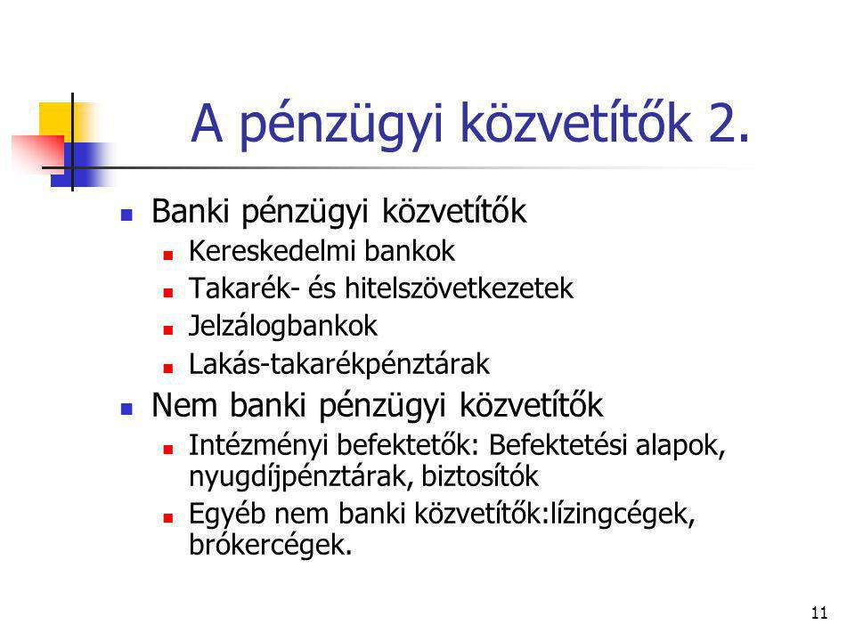 A pénzügyi közvetítők 2. Banki pénzügyi közvetítők