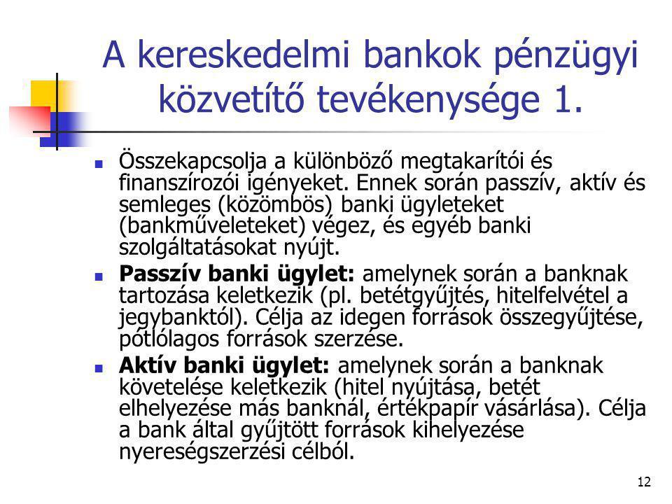 A kereskedelmi bankok pénzügyi közvetítő tevékenysége 1.