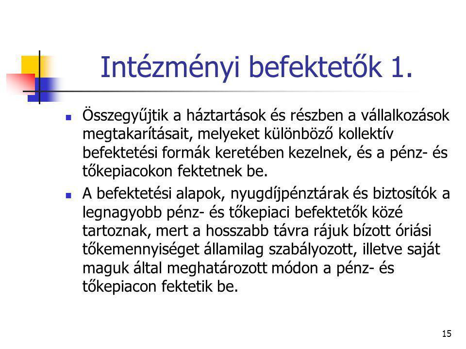 Intézményi befektetők 1.