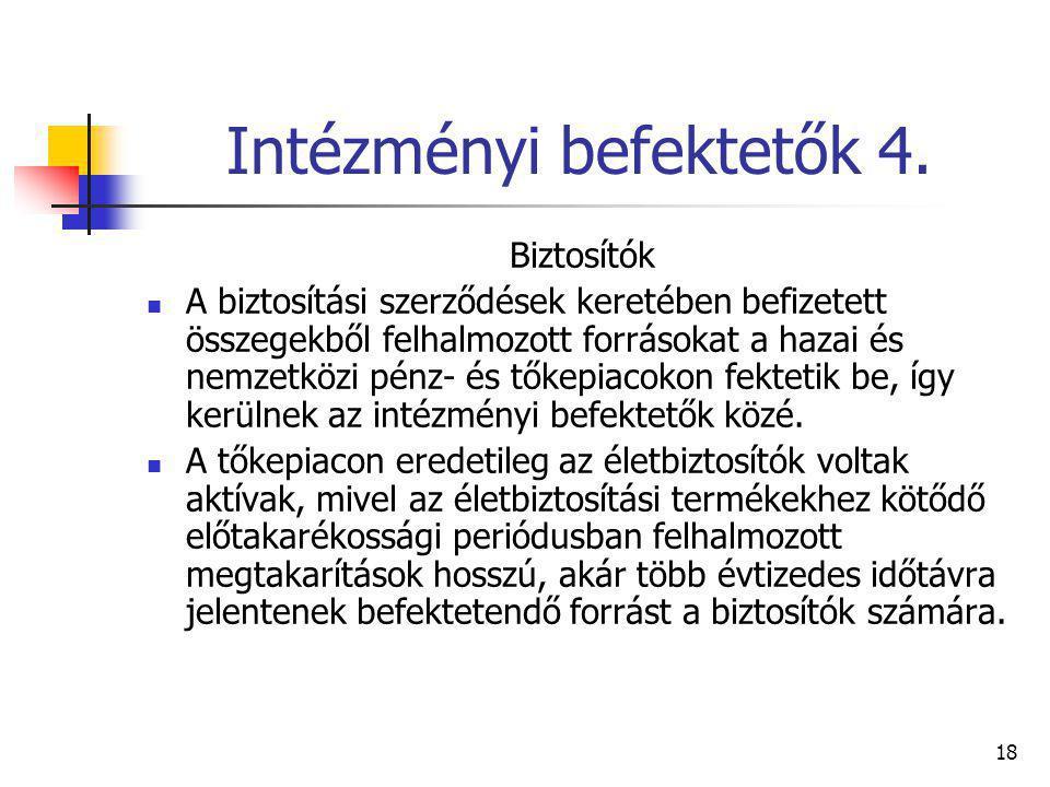 Intézményi befektetők 4.