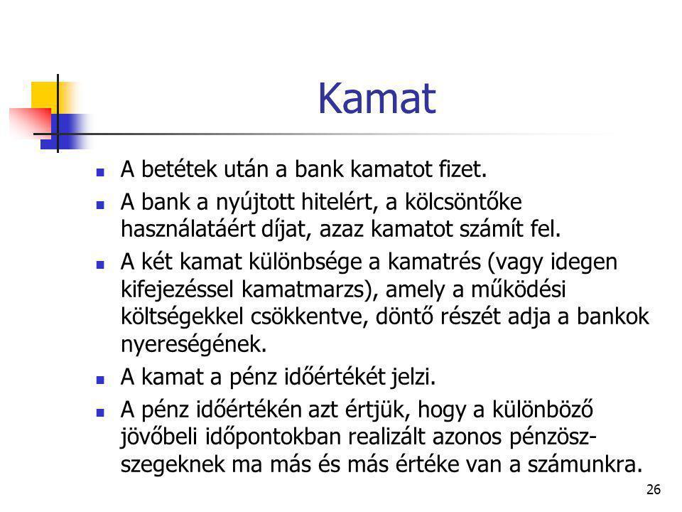 Kamat A betétek után a bank kamatot fizet.