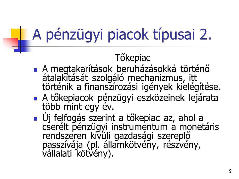 A pénzügyi piacok típusai 2.
