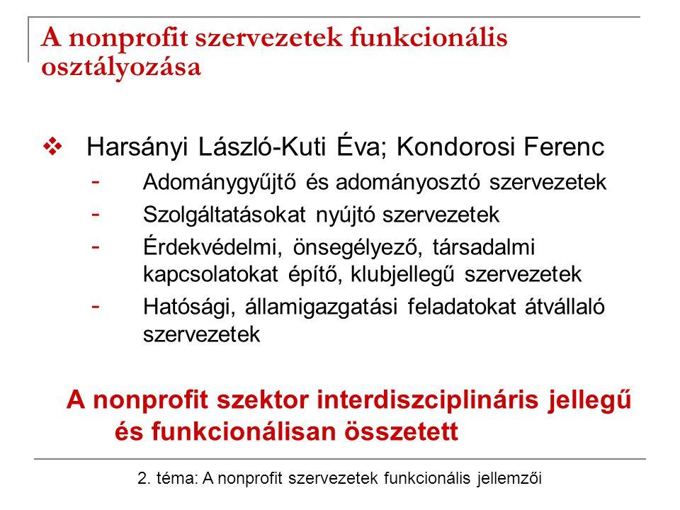 A nonprofit szervezetek funkcionális osztályozása